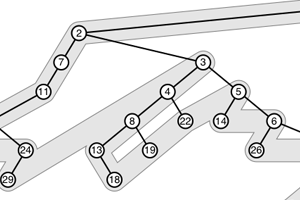 Consistent Binary Tree Layout(2)