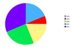 グラフの例