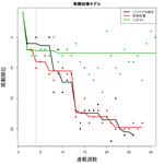 MikuHatsune2015-07-03