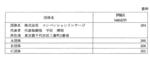 gogo-eguchi2009-12-17