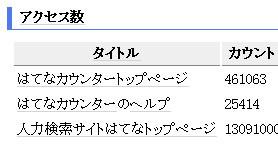 hatenadiary2005-05-18