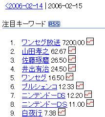 hatenadiary2006-02-16
