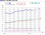 ke_takahashi2008-04-03