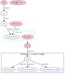 ryamada2013-08-04