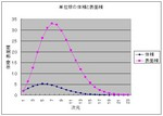 ryamada222006-11-09