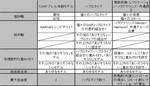ryamada222007-11-03