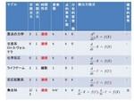 ryamada222012-03-12