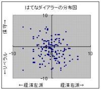 takashi19822008-09-20
