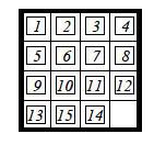 解けない15パズル
