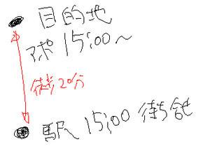 yaneurao2006-02-08