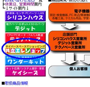 yaneurao2008-02-24